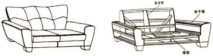缩短有限定制沙发平均生产周期的方法研究